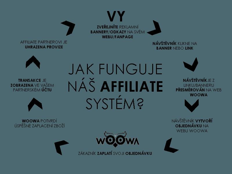 afiliate dřevěné hodinky  WOOWA